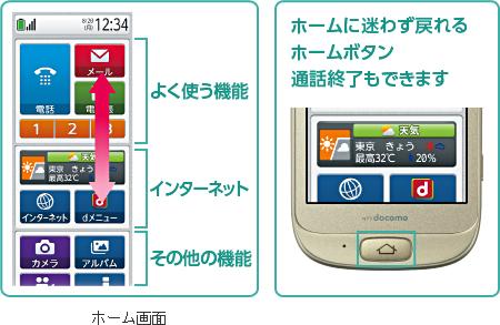 携帯電話(F-12D) 製品情報 - F...