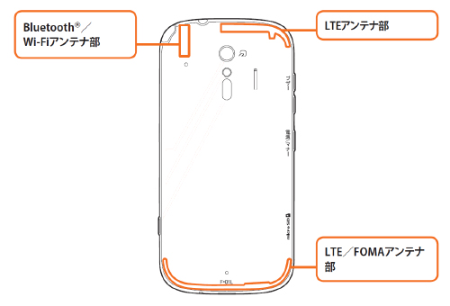 F-01L内蔵アンテナ