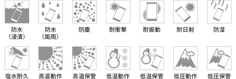 防水(浸漬)、防水(風雨)、防塵、耐衝撃、耐振動、耐日射、防湿、塩水耐久、高温動作、高温保管、低温動作、低温保管、低圧動作、低圧保管
