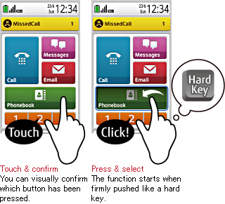 Touch & confirm : You can visually confirmwhich button has beenpressed. / Press & select : The function starts whenfirmly pushed like a hardkey.